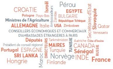 Pays visites officielles